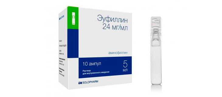 Упаковка Эуфиллин
