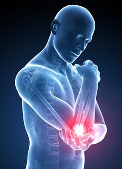 Дикая боль в локтевом суставе голеностопный сустав боль